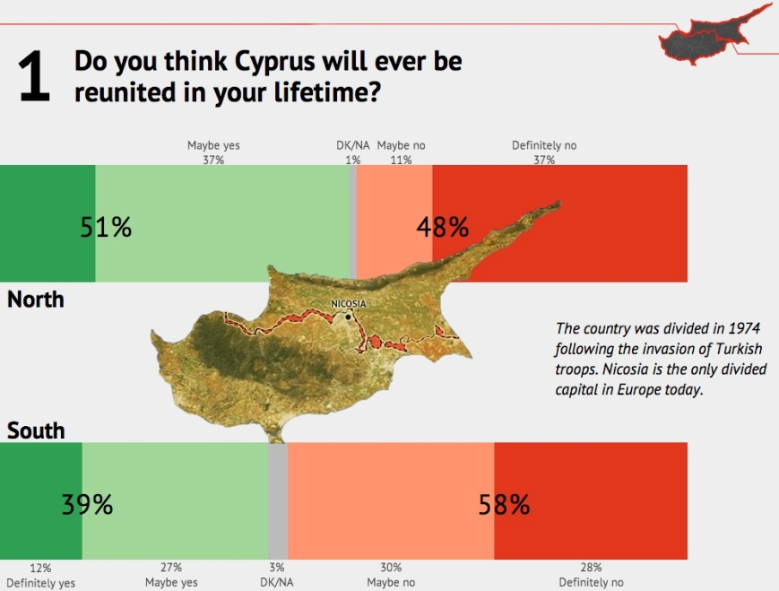 Cyprus_reunited_poll