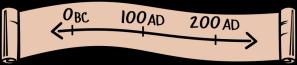 timeline-800px
